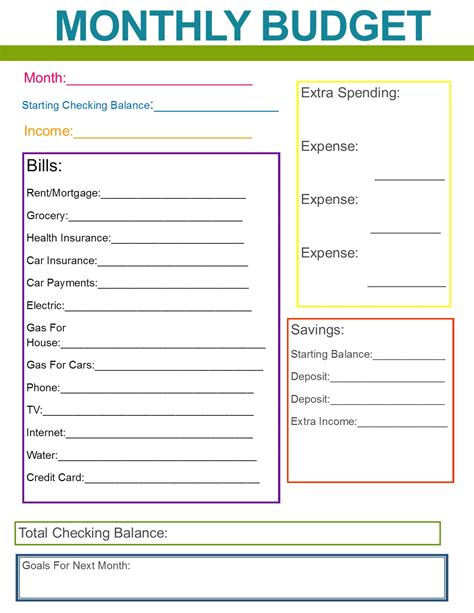 monthly family budget thinking   pot