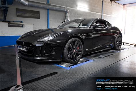 Compressor Jaguar kompressor power im br performance jaguar f type r