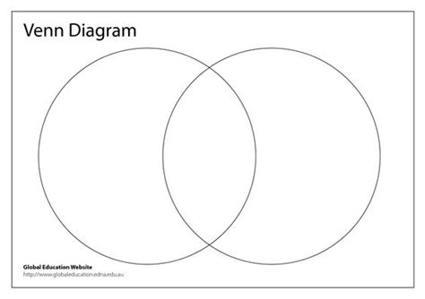 fillable venn diagram template after reading twilight meyer and firelight