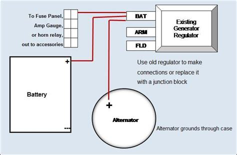 gm internally regulated alternator wiring diagram wiring