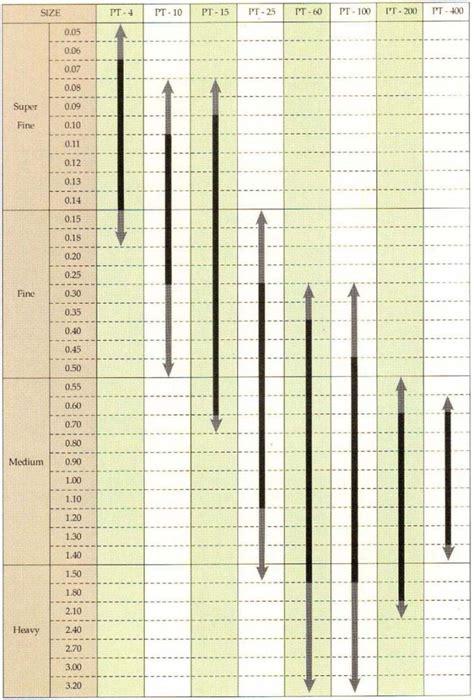 Teflon Gangnam Korea bobbin spool selection data for litz wire products