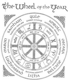 Wiccan Calendar Wiccan Wheel Of The Year
