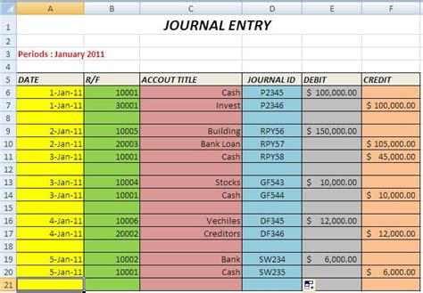 Journal Entry Template Excel by Create The Journal And Journal Entry With Excel Part 2