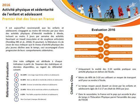 report layout en francais premier report card fran 231 ais sur l activit 233 physique et la