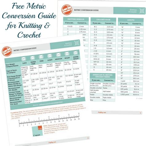 knitting pattern yarn conversion free metric conversion guide for knitting and crochet
