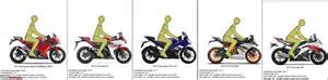 Comfortable Street Bike Yamaha R3 Launched At Rs 3 25 Lakhs Page 2 Team Bhp