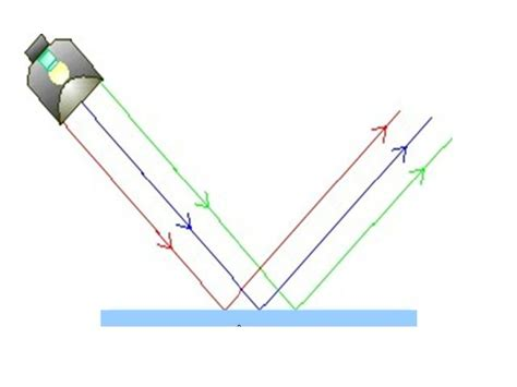imagenes de la reflexion fisica f 237 sica bachillerato 2012 4 186 a 241 o reflexi 243 n y refracci 243 n