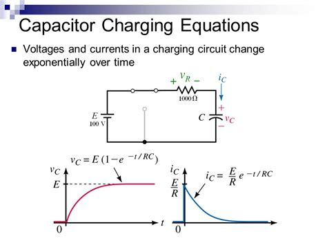 capacitor charging discharging formula lesson 15 capacitors transient analysis ppt