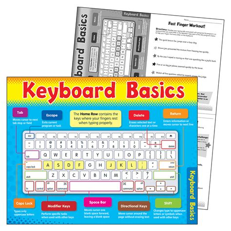 basic tutorial on keyboard computer keyboard basics video search engine at search com