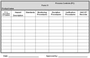 protocol deviation form template image gallery haccp logs