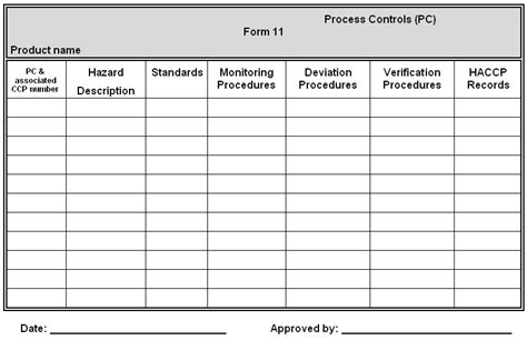 21 images of haccp plan template weekly infovia net
