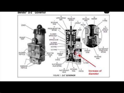 Air compressor governor, tryckluftregulator   YouTube