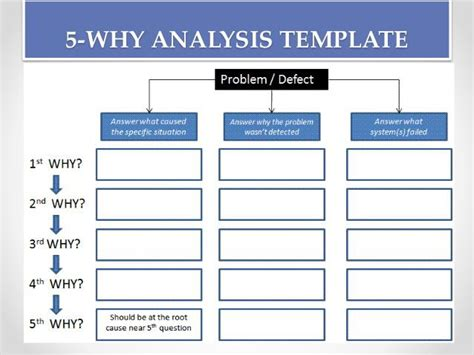 root cause analysis template root cause analysis template free premium