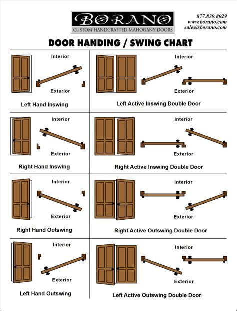 Ordering Process Custom Entry Doors Wooden Exterior