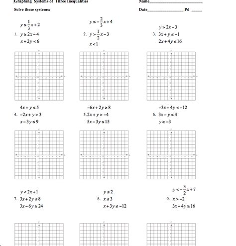 Graphing Systems Of Inequalities Worksheet by Graphing Systems Of Linear Inequalities Worksheet Free