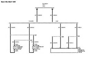 95 mach 460 wiring diagram get free image about wiring