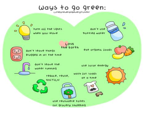 ways to go green at home ways to go green at home 28 go green quotes quotesgram