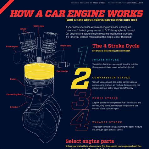 how does a cars engine work 2013 bmw x6 m regenerative braking アニメーションでエンジンの仕組みを解説する how a car engine works gigazine