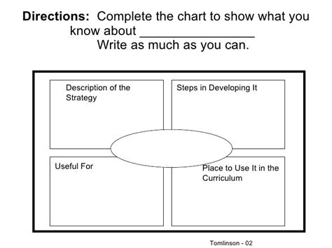 Jigsaw Reading Activities Worksheets by Jigsaw Activities