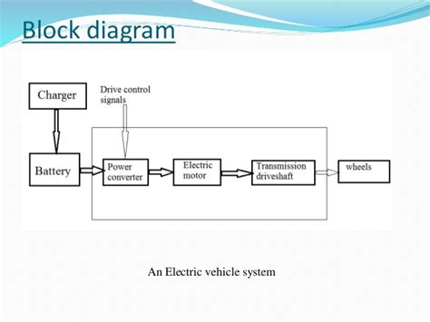 car engine block diagram the wiring diagram readingrat net