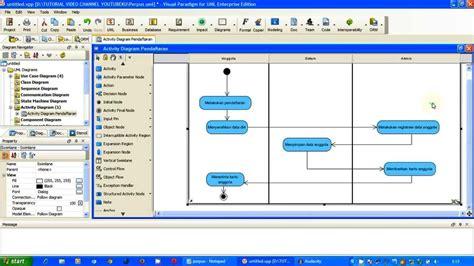 tutorial uml youtube tutorial uml activity diagram pendaftaran perpus part