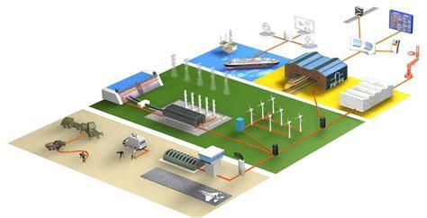fiber optic home network design grupo redislogar dise 241 o de red pasiva telecomunicaciones