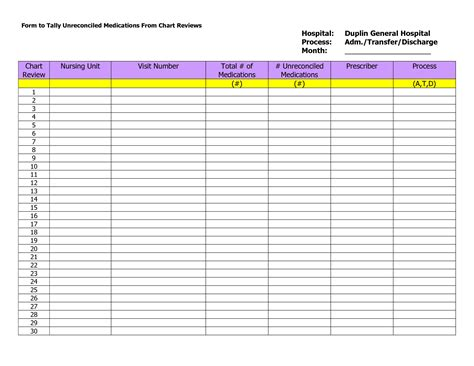 medication chart template search results for free printable medication