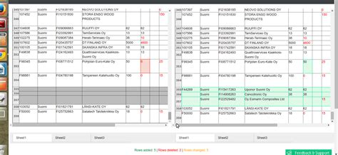 Compare Excel Spreadsheets For Differences by Find The Differences Between 2 Excel Worksheets Stack