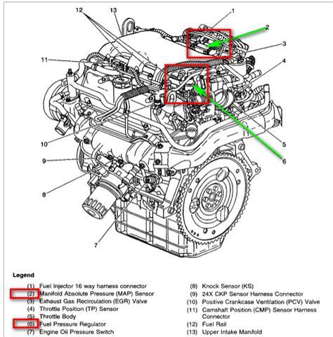 2003 oldsmobile alero engine diagram wiring diagram with