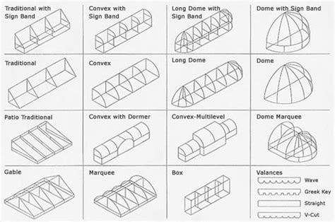 different types of awnings awning awning types