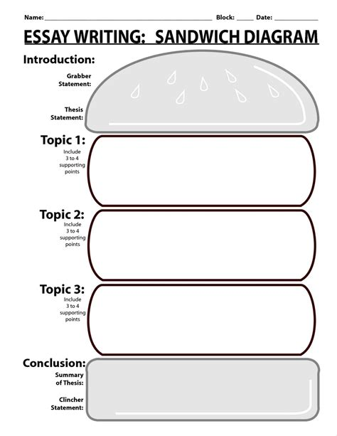 Graphic Organizer Template For Writing Mayamokacomm Graphic Template