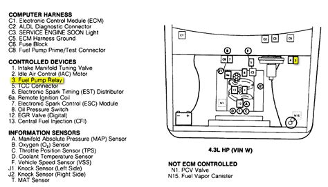 2000 s10 fuel wiring diagram efcaviation