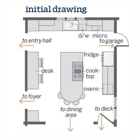 floor plans for kitchens kitchen design tips 4 key elements that professional designers consider when designing a kitchen