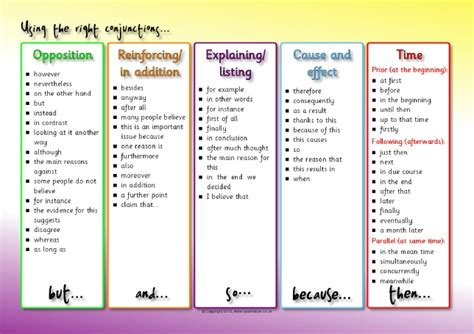 using the right conjunctions word mat sb11464