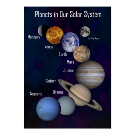 printable poster of the planets planets in our solar system print zazzle