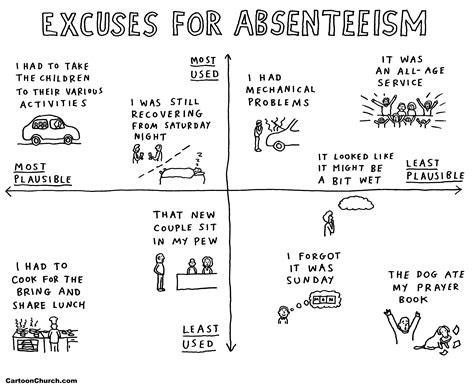 definition pattern absenteeism absenteeism