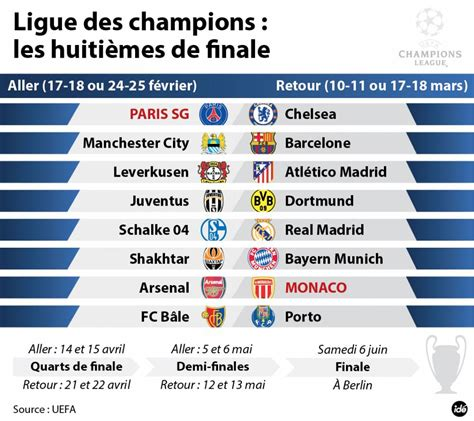 Calendrier Ligue Des Chions D Europe Football Ligue Des Chions Le Psg Tombe Sur Chelsea