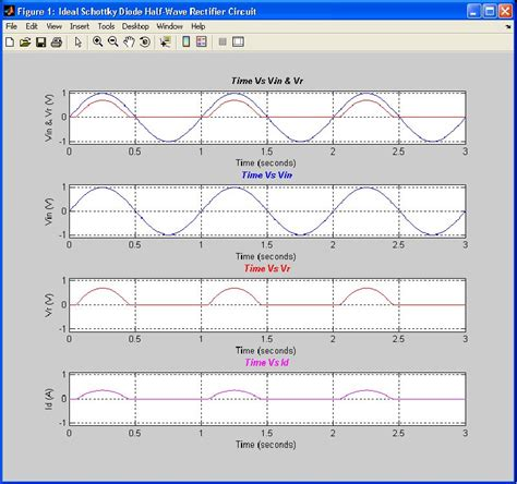 pn junction diode characteristics in matlab using matlab in the teaching and learning of semiconductor device fundamentals intechopen