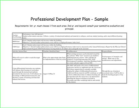 professional development plan template image result for professional development plan it