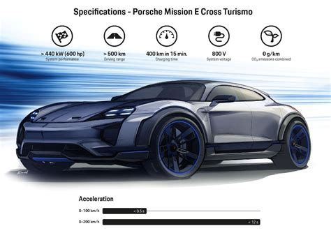Porsche Xg18 by Porsche Mission E Cross Turismo The Electric Athlete For