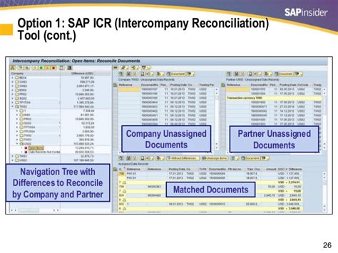 Overcoming The Top 7 Intercompany Accounting Challenges In Sap Erp Fi Intercompany Reconciliation Template