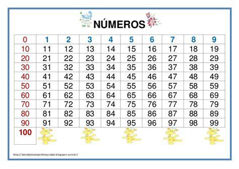 como decorar os numeros em ingles quadro num 233 rico