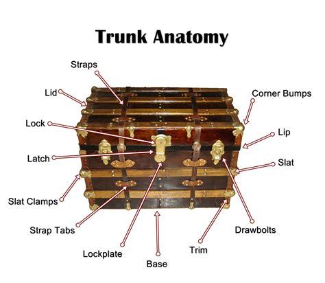 antique desk hardware parts restoration hardware steamer trunk desk antique steamer