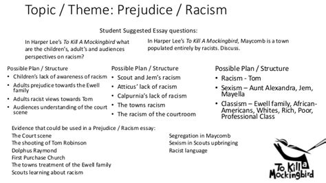 Racism Theme Essay To Kill A Mockingbird | essay building blocks to kill a mockingbird themes