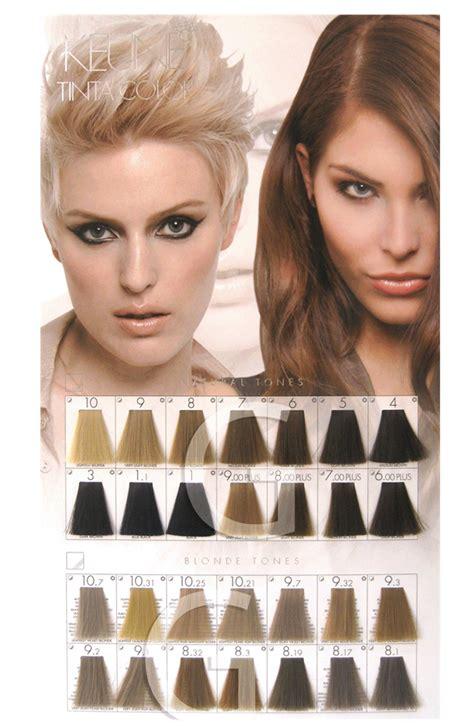 keune paleta boja keune tinta color brown shades all about hair