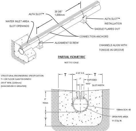 drainage section drawing alfa slot multidrain