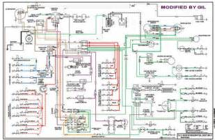 1972 corvette wiring diagram pdf 1972 corvette free wiring diagrams