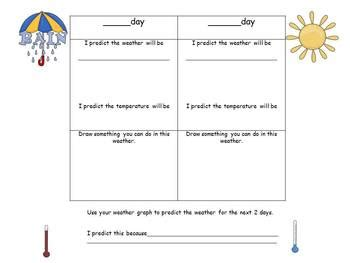 Weather Forecast Template For Oral Presentation By First Grade Circle Weather Report Template