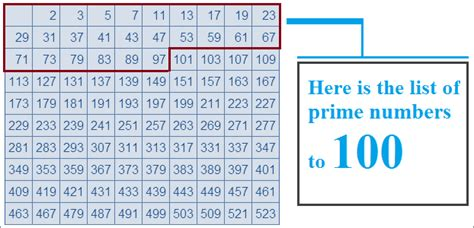 Table Of Prime Numbers by Prime Numbers Up To 100 Related Keywords Suggestions