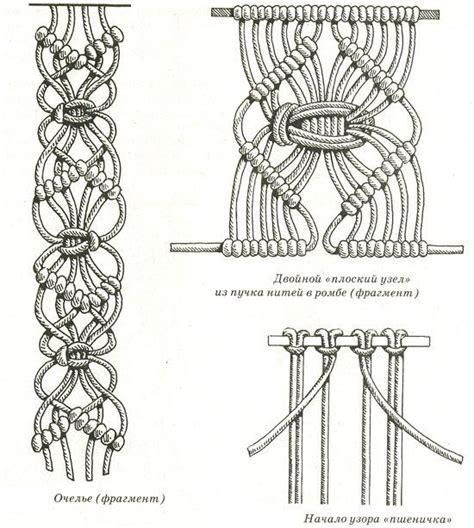 Macrame Knots Pdf - macrame